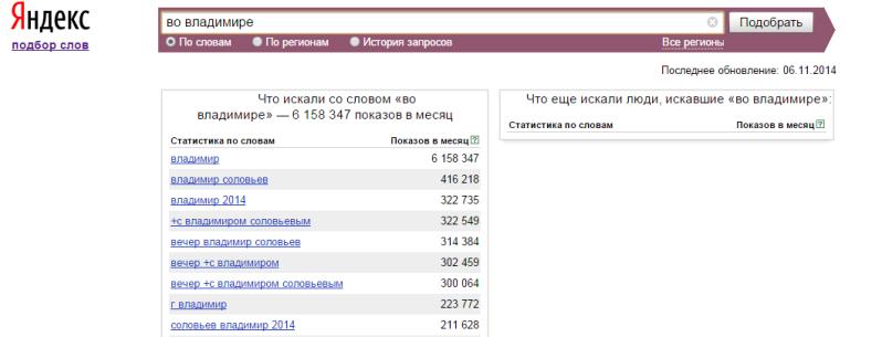 Статистика Яндекс запросов, популярные фразы и рейтинг ключевых ...